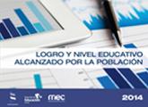 Logro y Nivel Educativo